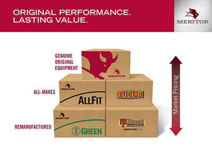 To meet growing demand in new product areas, Meritor launched two new product series: Meritor AllFit and Meritor Green.