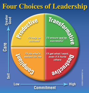 GenNext webinar keys in on 'four choices of leadership'