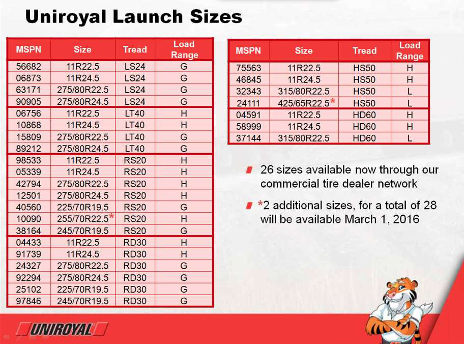 Uniroyal Enters Commercial Tire Segment With Cost Conscious Line