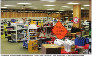Aftermarket Store