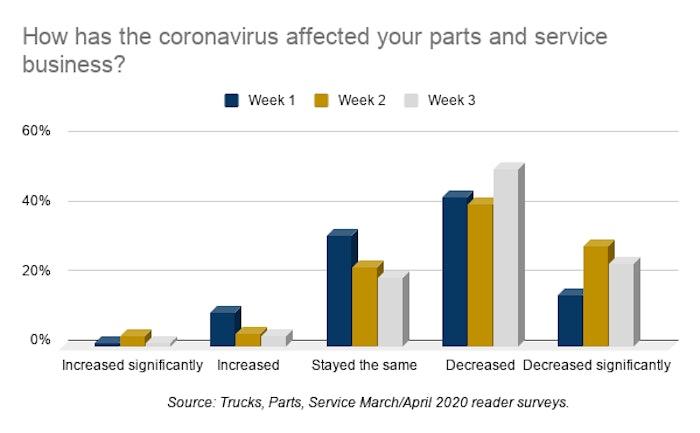 04.20.TPS coronavirus chart week 3