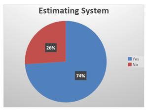 HDRF chart on estimating systems.
